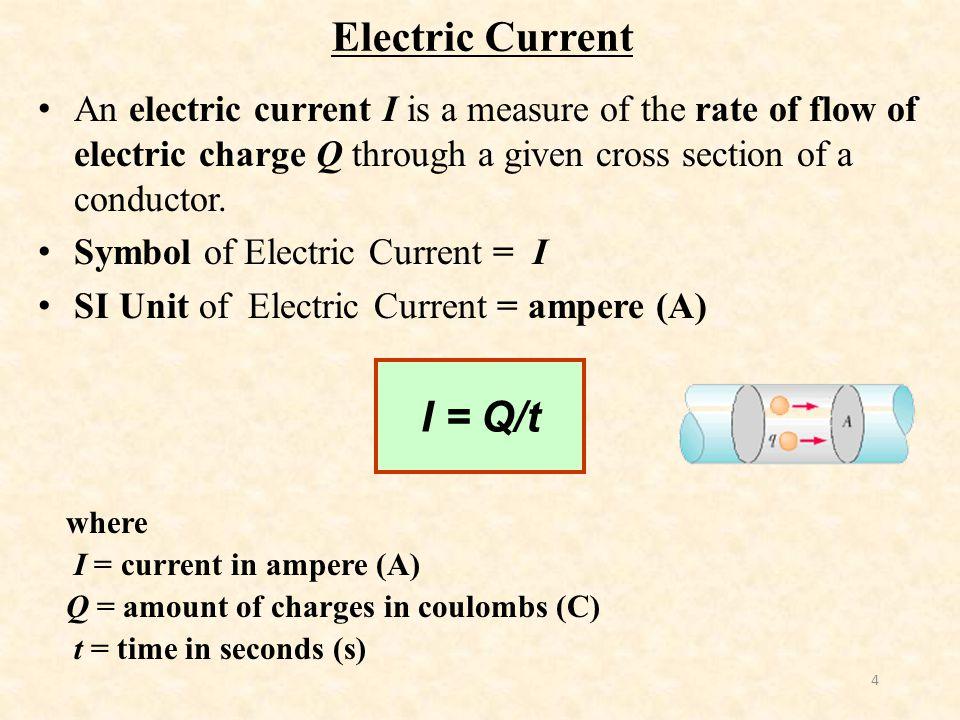 Electric Current I = Q/t