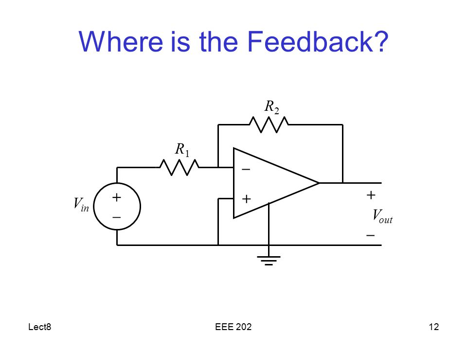Where is the Feedback R2 R1 – + – + + Vin Vout – Lect8 EEE 202