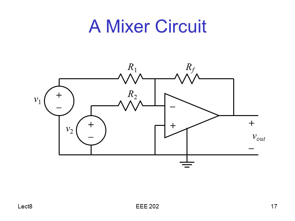 A Mixer Circuit R1 Rf + – R2 v1 – + – + + v2 vout – Lect8 EEE 202