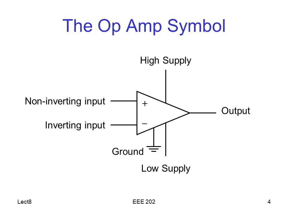 The Op Amp Symbol High Supply Non-inverting input + Output –