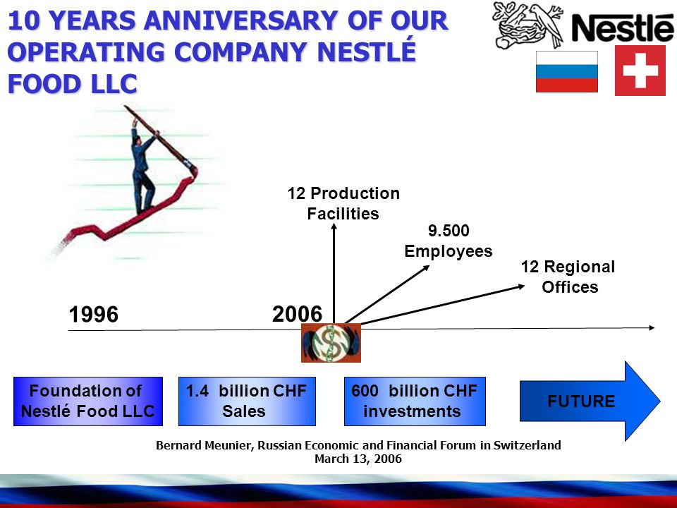 nestle in russia Imf russian federation nestle  subject: nestlé invests big in russia's baby milk formula market add a personalized message to your email cancel send .