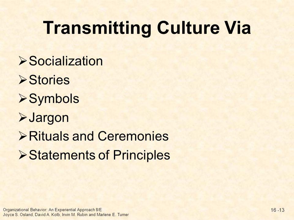 Transmitting Culture Via