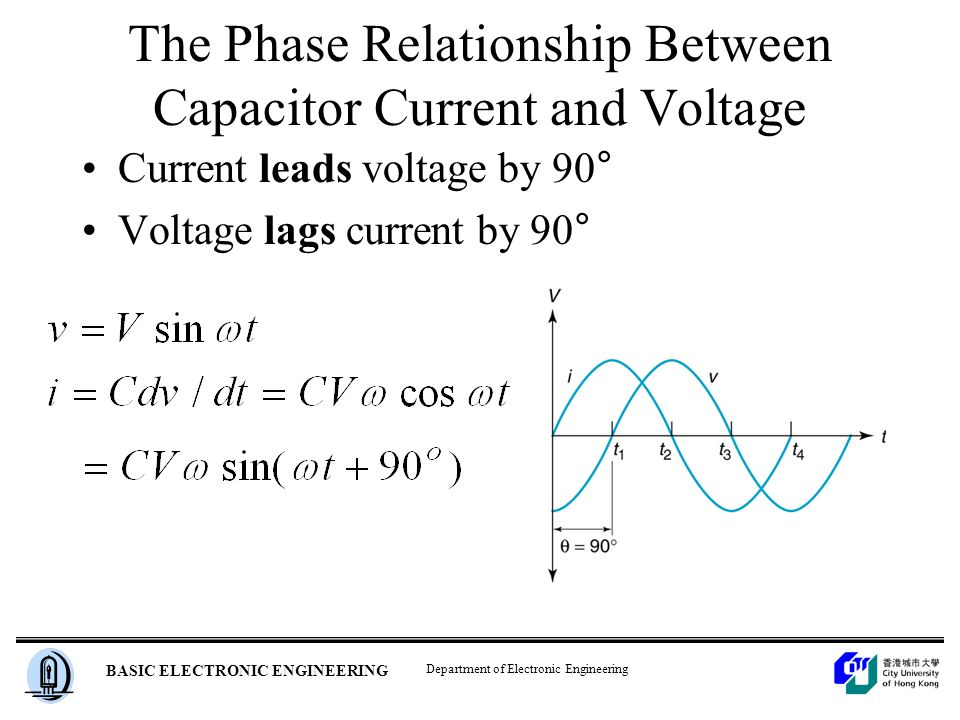 theoretical relationship of capacitor voltage and current waveforms