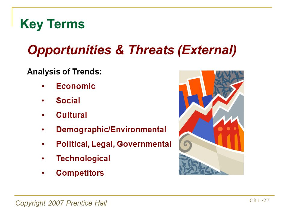 Opportunities & Threats (External)