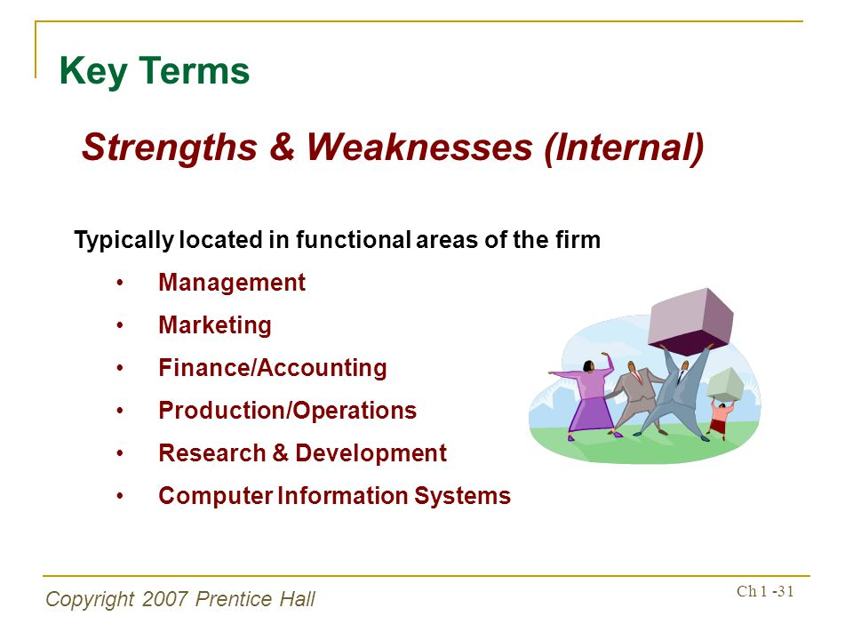 Strengths & Weaknesses (Internal)