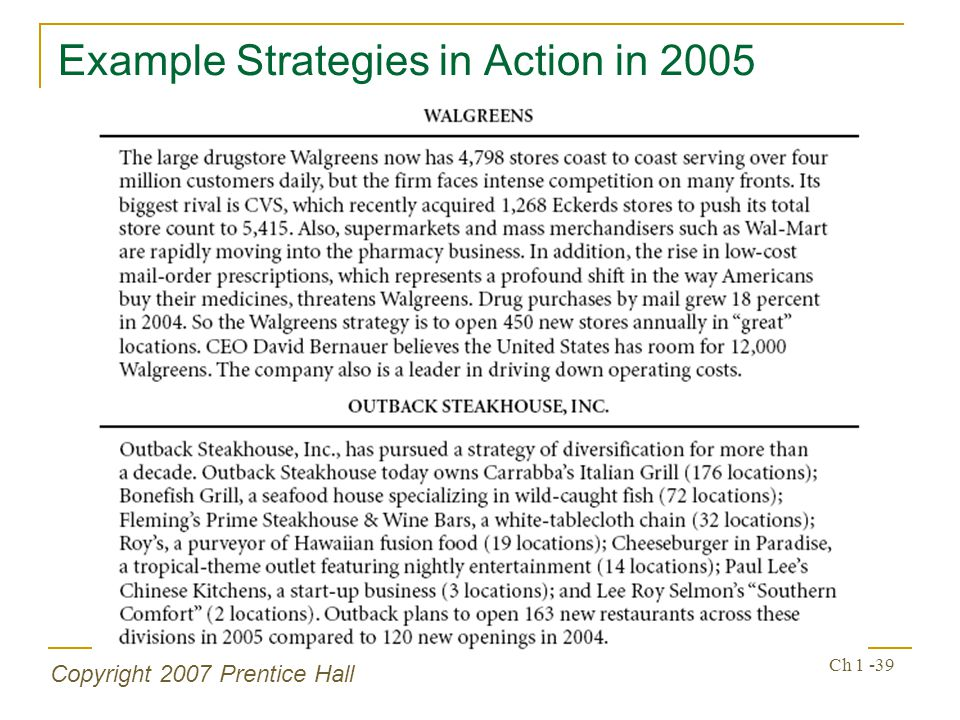 Example Strategies in Action in 2005