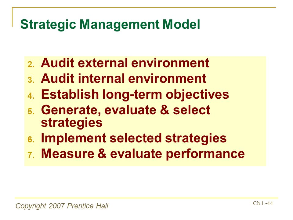Strategic Management Model