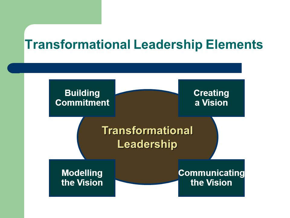 four elements of transformational leadership An average of four closes a day  why transformational leadership transformational leadership is primarily  transformational leadership gap.