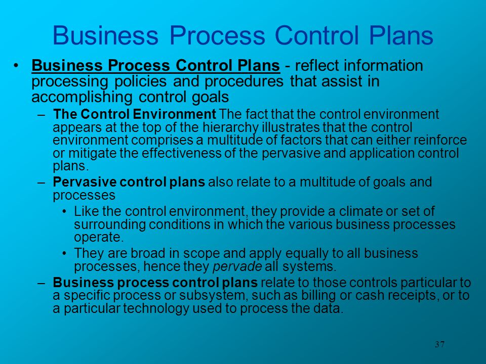 control of business When you applied for your ein you provided the name of your business, which is used to assign your name control and will remain so.