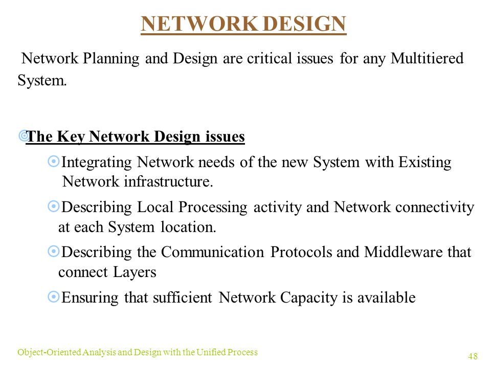 Objectives Describe The Differences Between Requirements Activities And Design Activities
