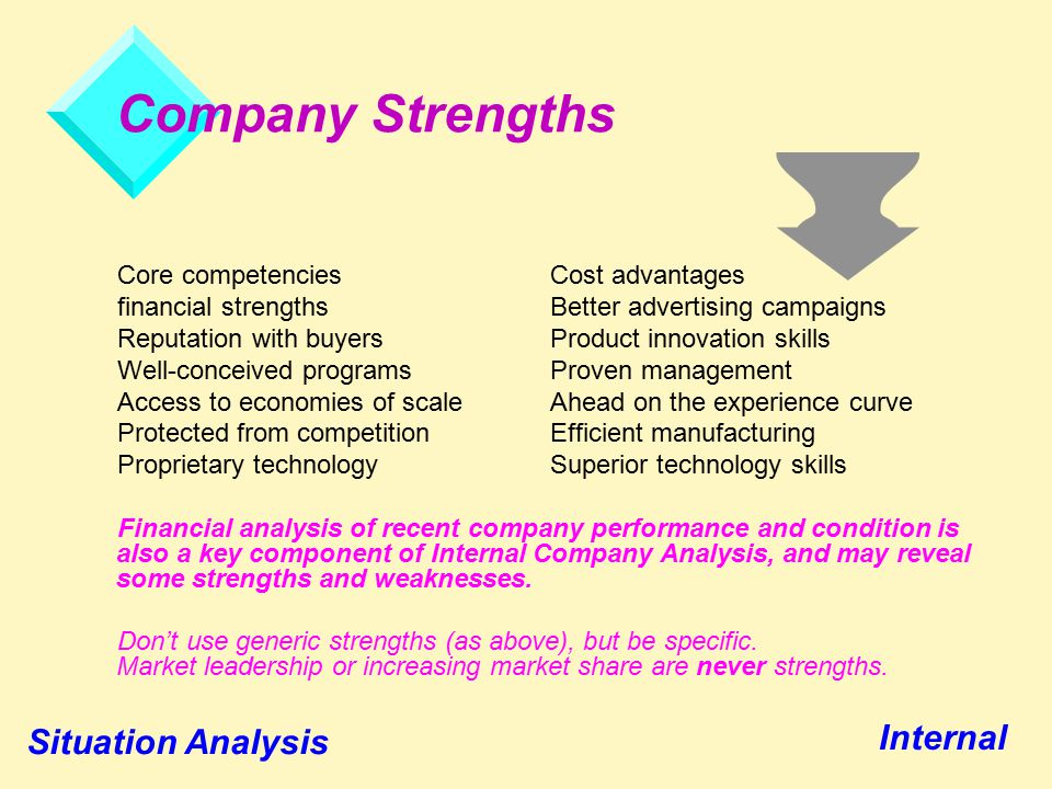 How To Do A Strategic Analysis  Ppt Download