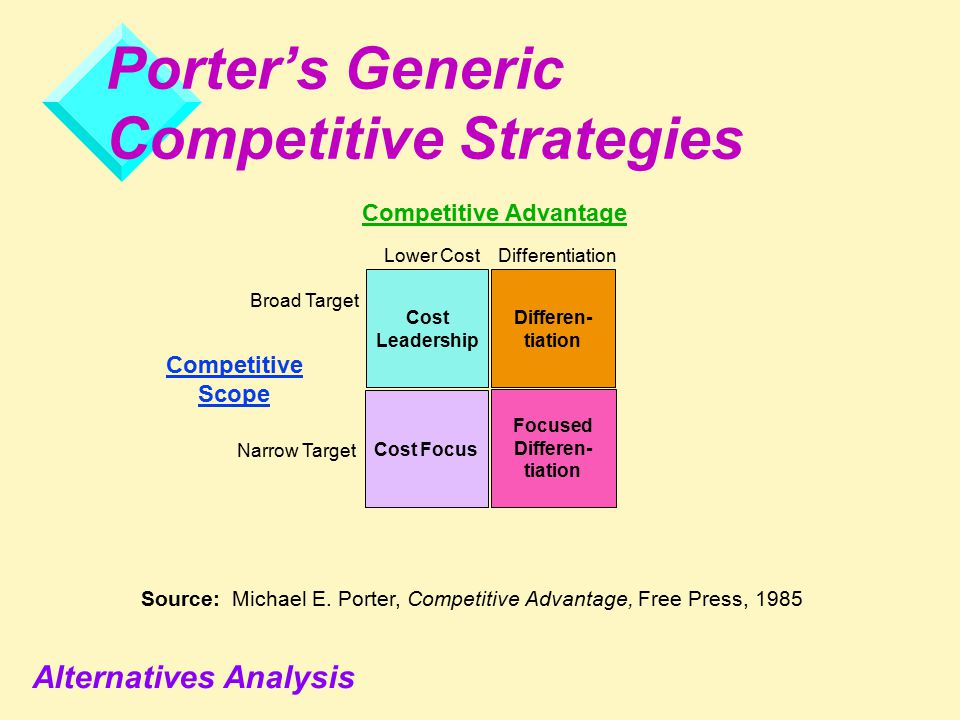 low cost and differentiation strategies Definition of differentiation strategy: it is one of three generic marketing strategies (see focus strategy and low cost strategy for the other two).
