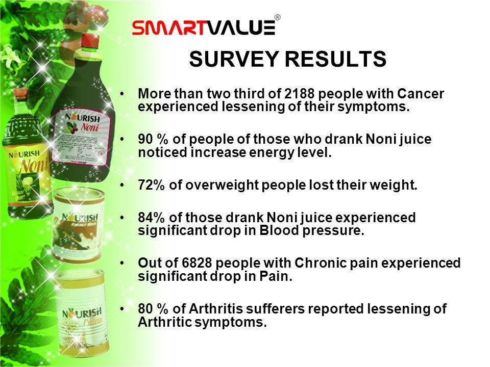 SURVEY RESULTSMore than two third of 2188 people with Cancer experienced lessening of their symptoms.