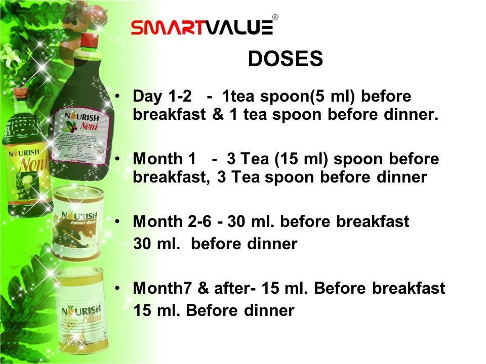DOSES Day 1-2 - 1tea spoon(5 ml) before breakfast & 1 tea spoon before dinner.