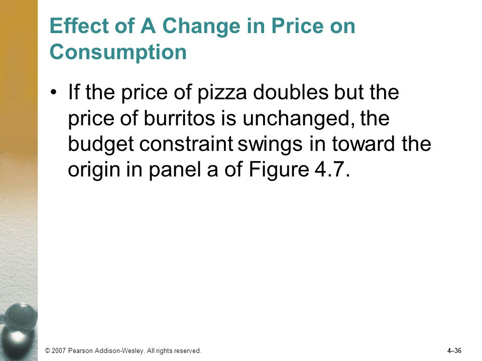 Effect of A Change in Price on Consumption