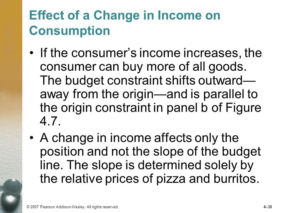 Effect of a Change in Income on Consumption