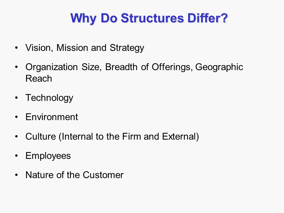 wal mart functional and divisional structure A divisional structure is a common organizational form used in business in this lesson, you'll learn about divisional structures, including their.