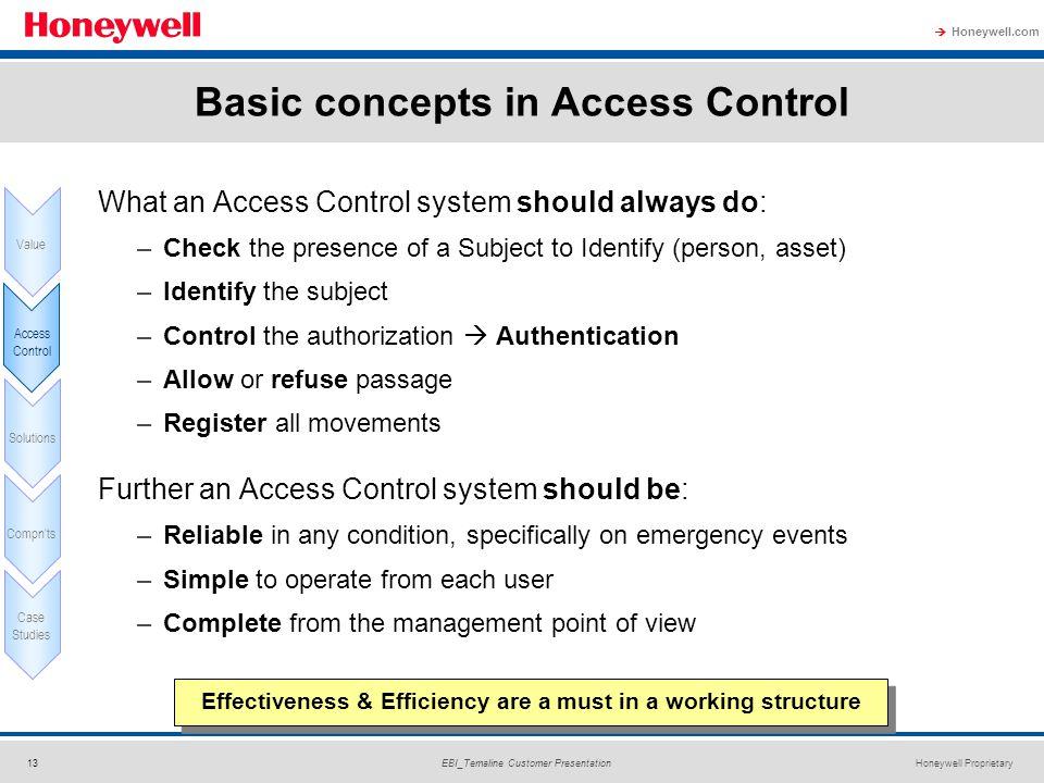 access control system basics pdf