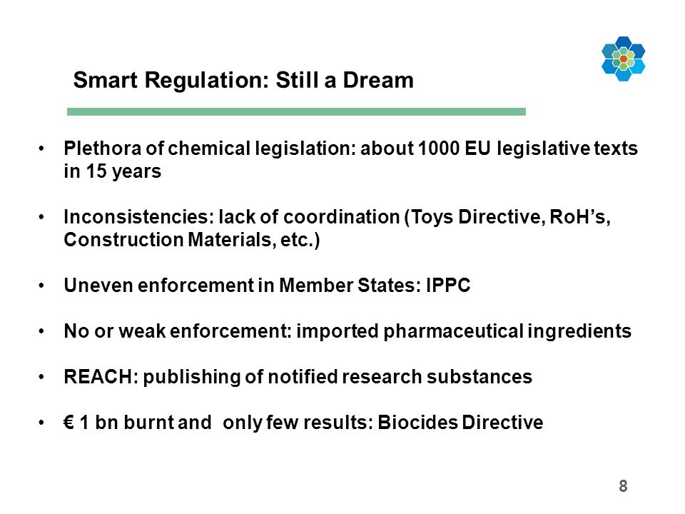 Smart Regulation: Still a Dream