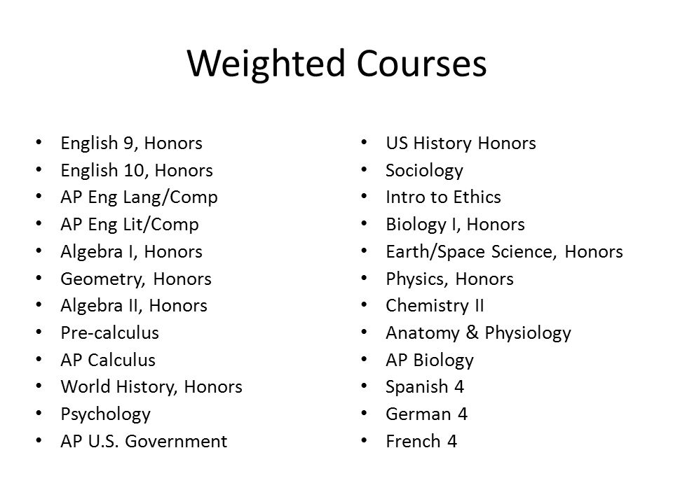 Weighted Courses English 9, Honors English 10, Honors AP Eng Lang/Comp