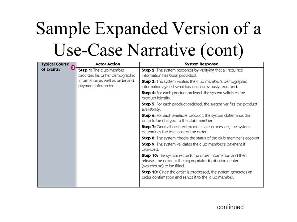 use case narrative template doc use case narrative template doc images template design ideas
