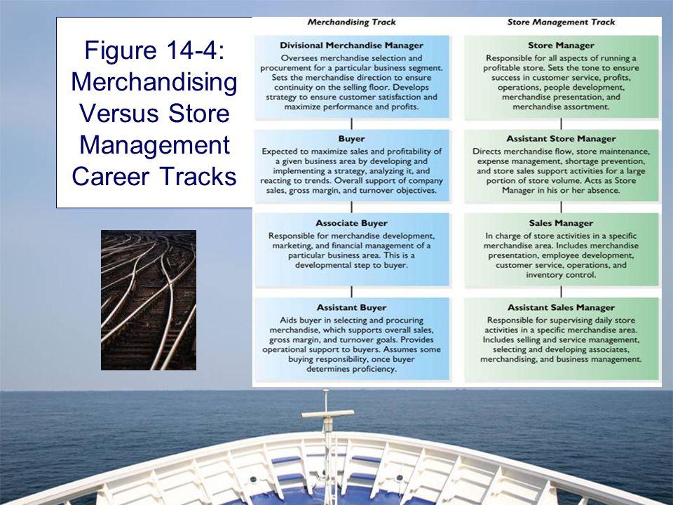 Merchandise Planning Business Analyst