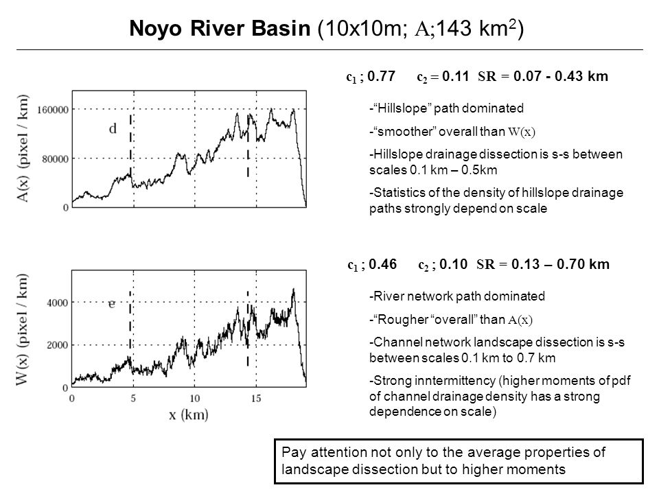 Noyo River Basin (10x10m; A;143 km2)
