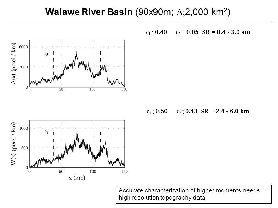 Walawe River Basin (90x90m; A;2,000 km2)