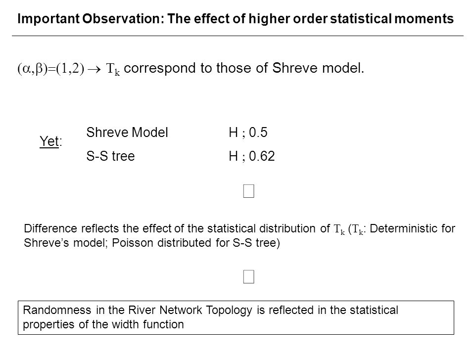 Important Observation: The effect of higher order statistical moments