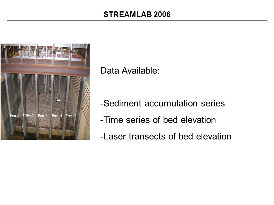 Sediment accumulation series Time series of bed elevation