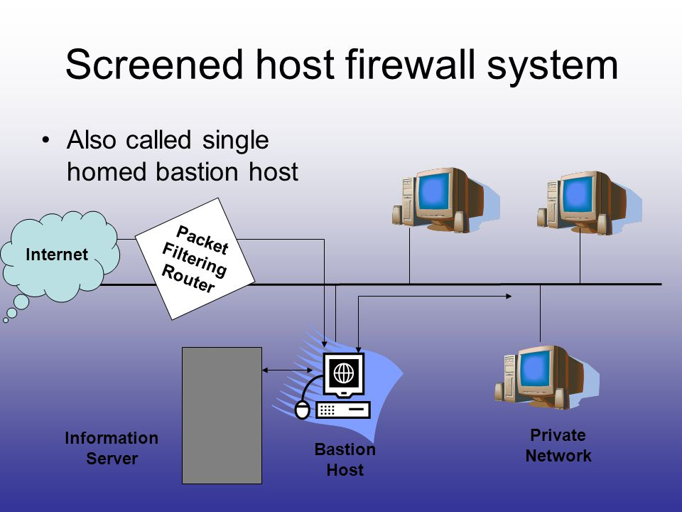 Screened host firewall system