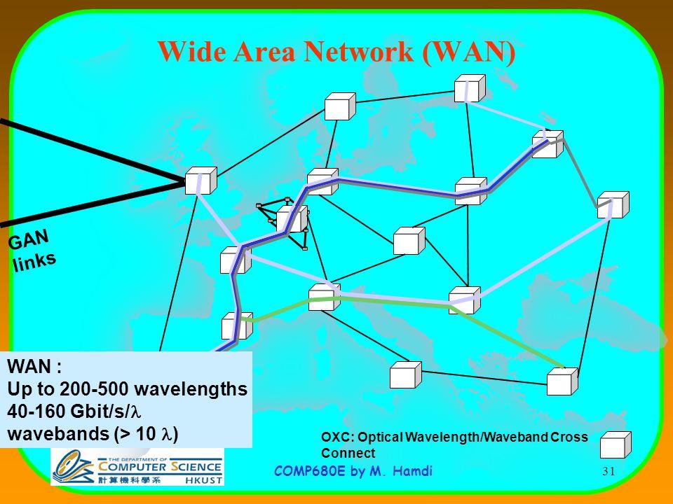 wide area network wan pdf