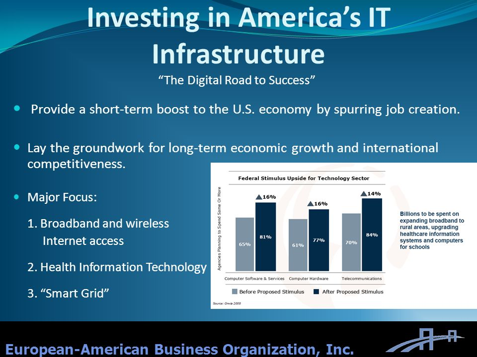 Investing in America's IT Infrastructure
