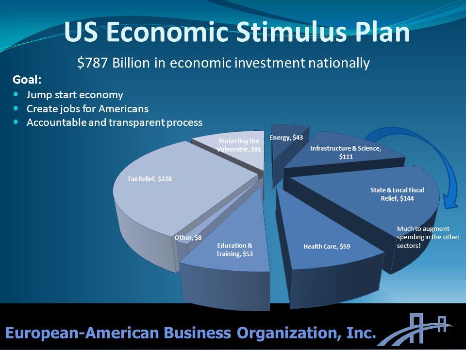 US Economic Stimulus Plan