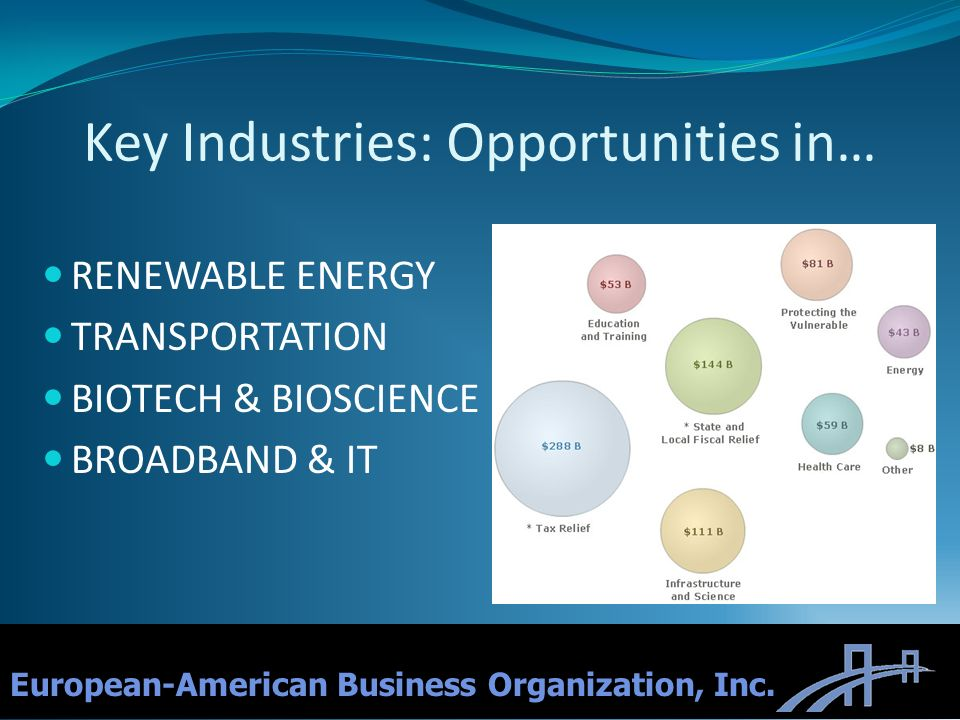 Key Industries: Opportunities in…