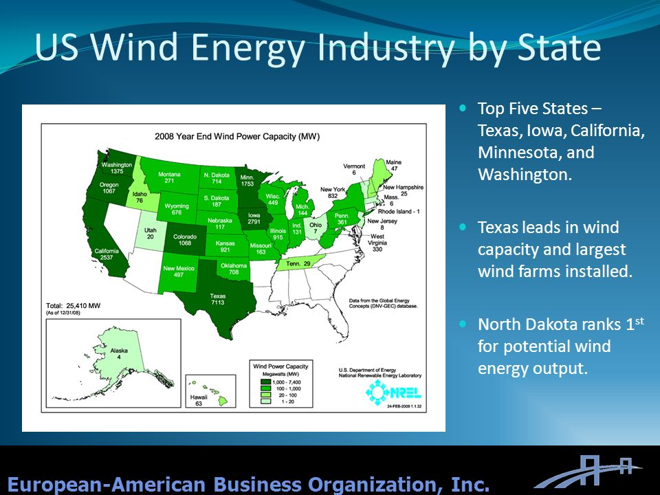 US Wind Energy Industry by State