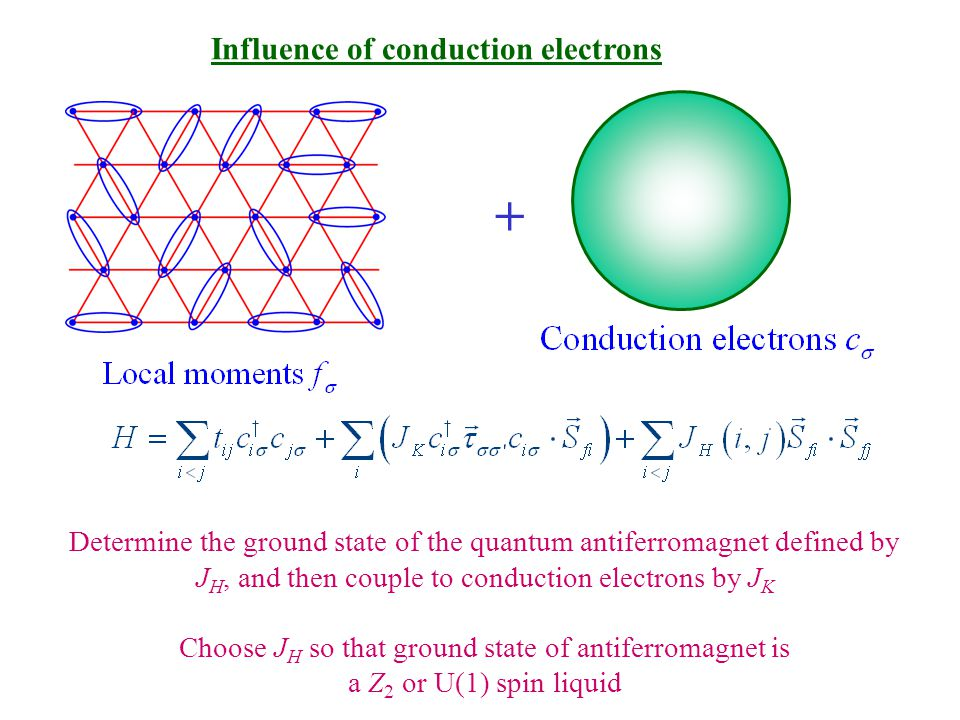 + Influence of conduction electrons