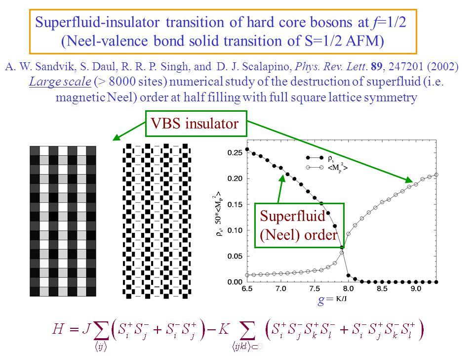 Superfluid-insulator transition of hard core bosons at f=1/2