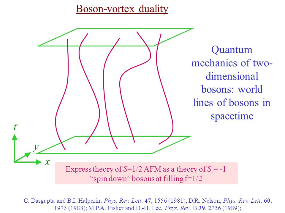 Boson-vortex duality Quantum mechanics of two-dimensional bosons: world lines of bosons in spacetime.