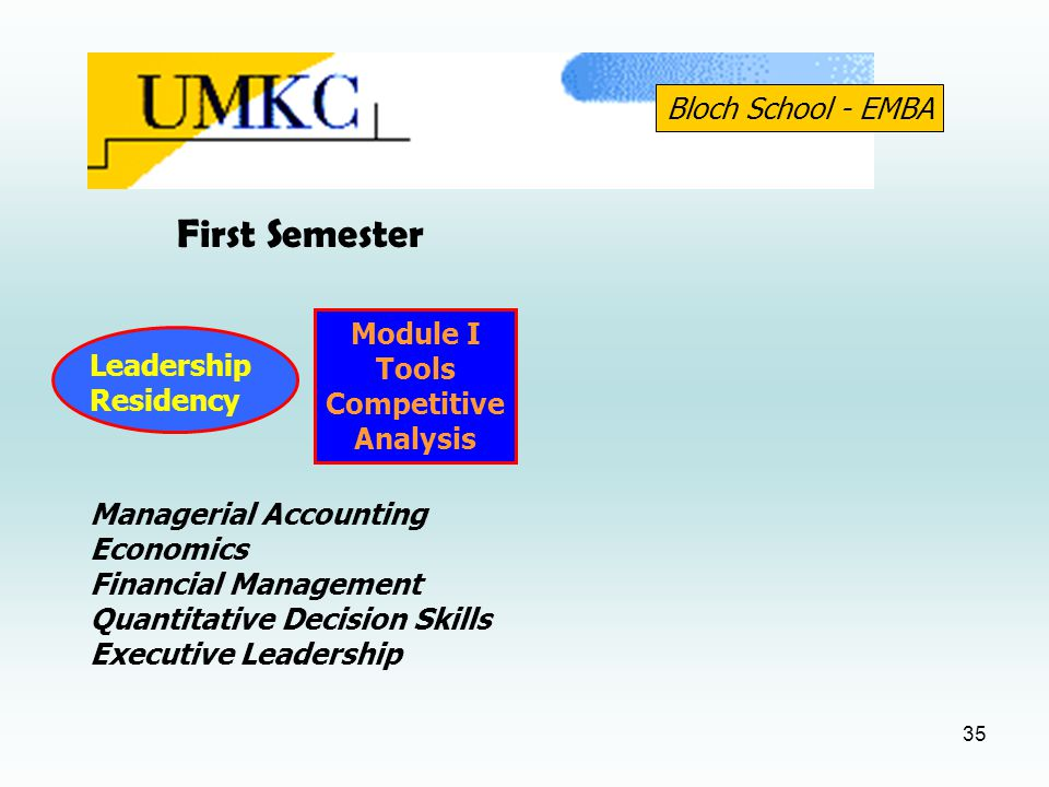 emba 600 financial management accounting Finc 662 financial management  eacc 600 study abroad topics in accounting  mgmt 699 special topics in management optional mba focus/concentration in marketing.