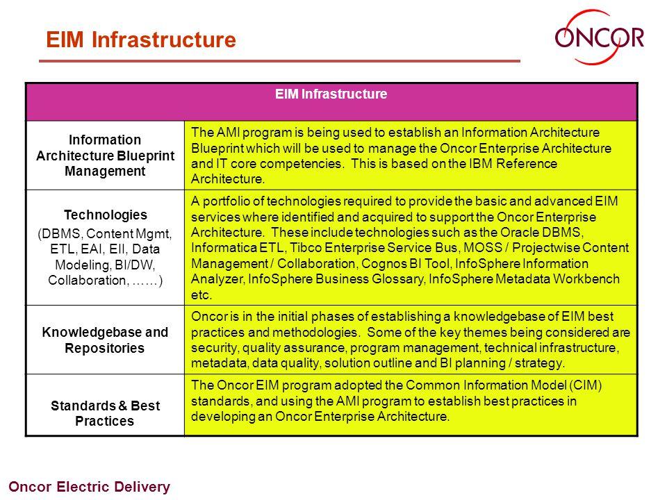 Oncors eim program ppt video online download eim infrastructure eim infrastructure malvernweather Gallery