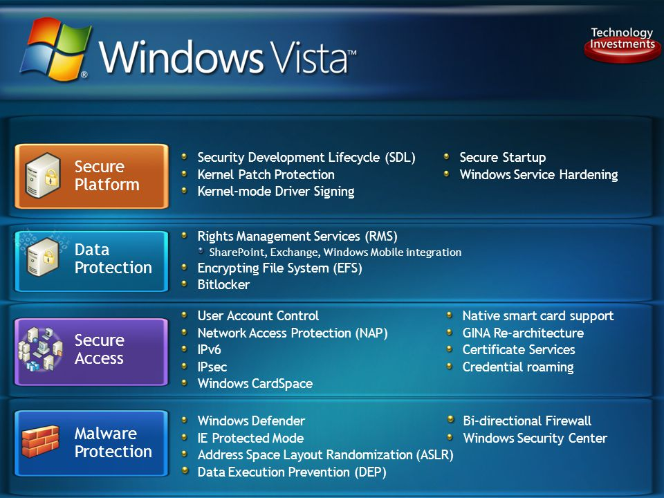 Secure Platform Data Protection Secure Access Malware Protection