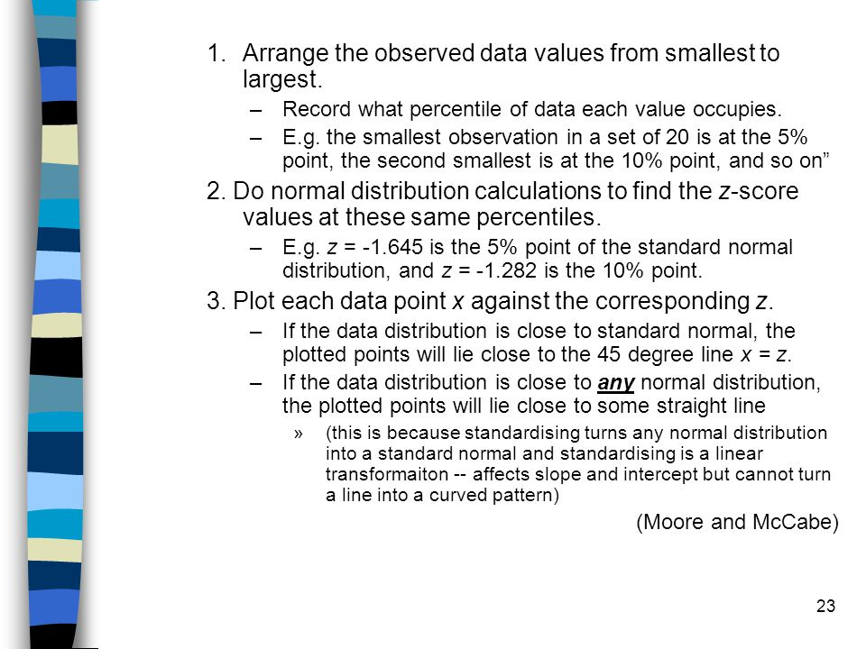 Arrange the observed data values from smallest to largest.