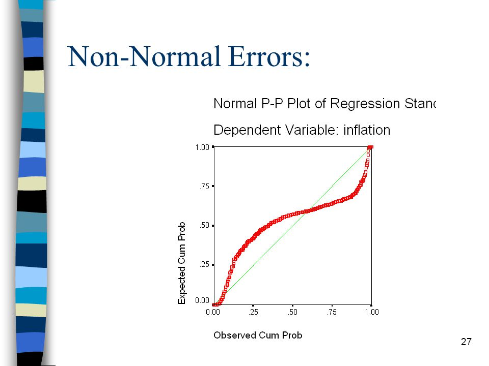 Non-Normal Errors: