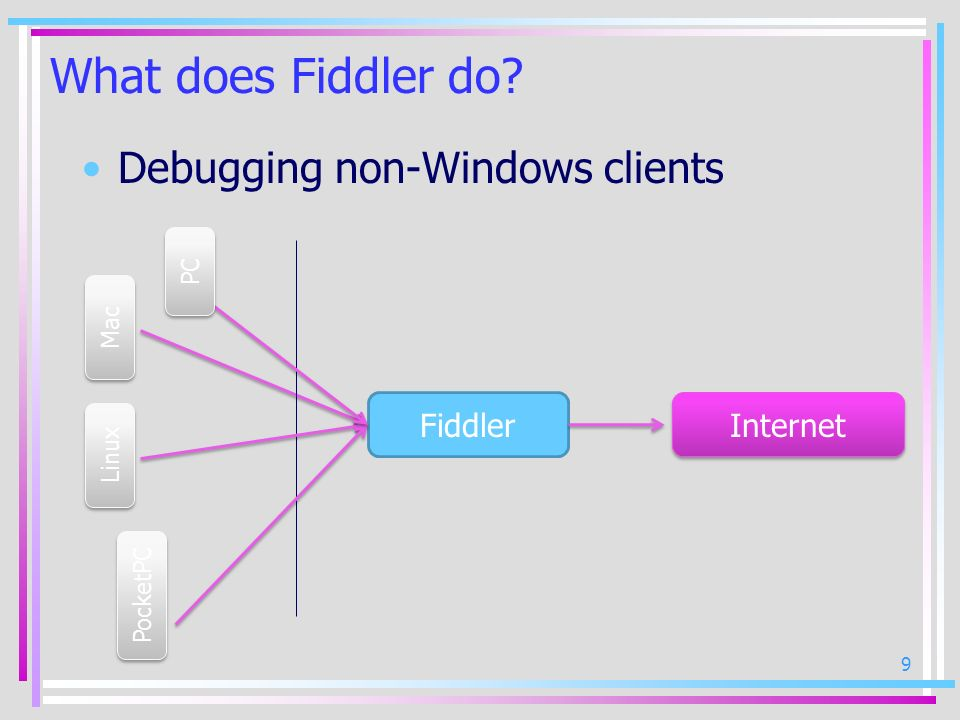 What does Fiddler do Debugging non-Windows clients Fiddler Internet