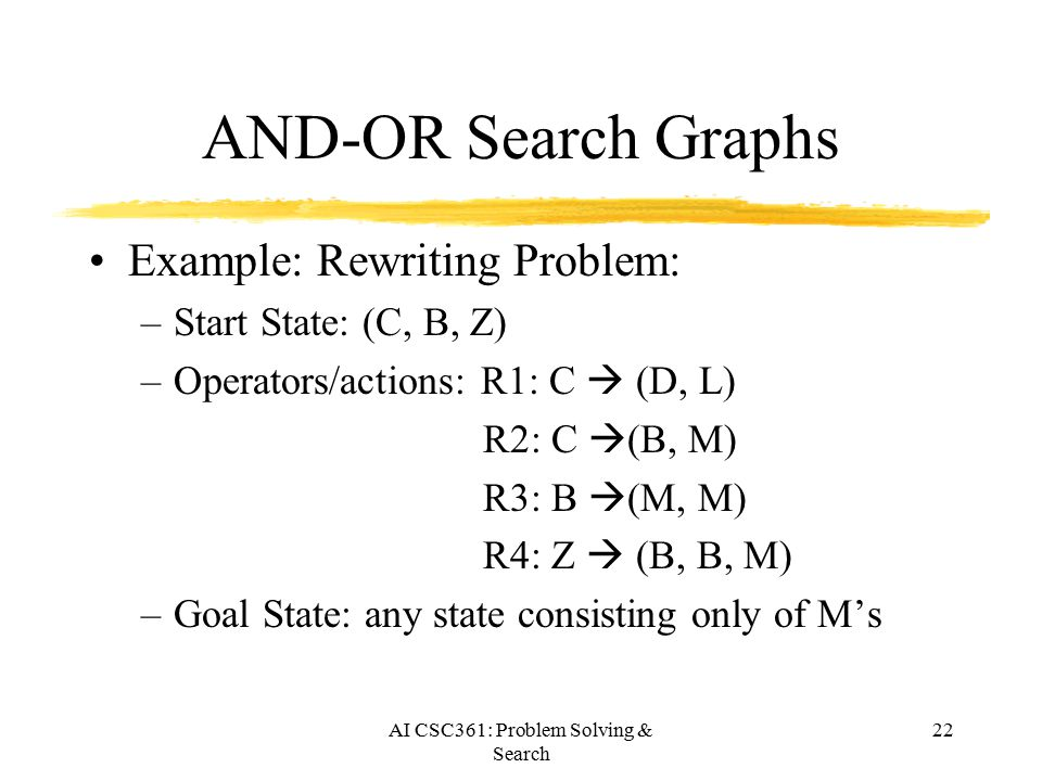 problem solving in ai Simple-reflex agents directly maps states to actions • therefore, they cannot operate well in environments where the mapping is too large to store or takes too much to learn • goal-based agents can succeed by considering future actions and desirability of their outcomes • problem solving agent is a goal-based agent that.