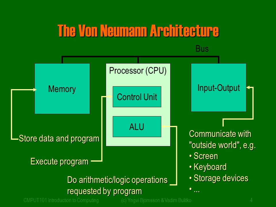 Neumann architecture 31189 mediabin for Architecture von neumann