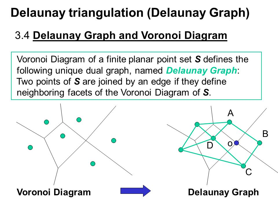 3 delaunay triangulation ppt download delaunay triangulation delaunay graph ccuart Image collections