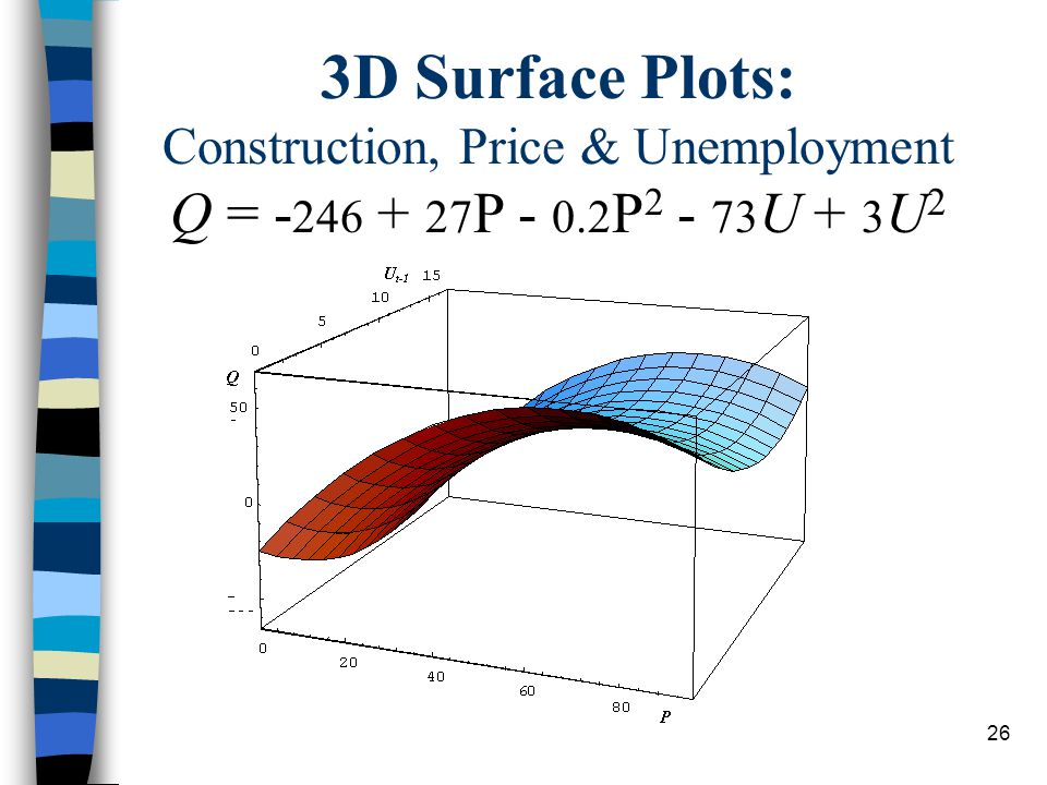 Lecture 8 relationships between scale variables for 3d plot online