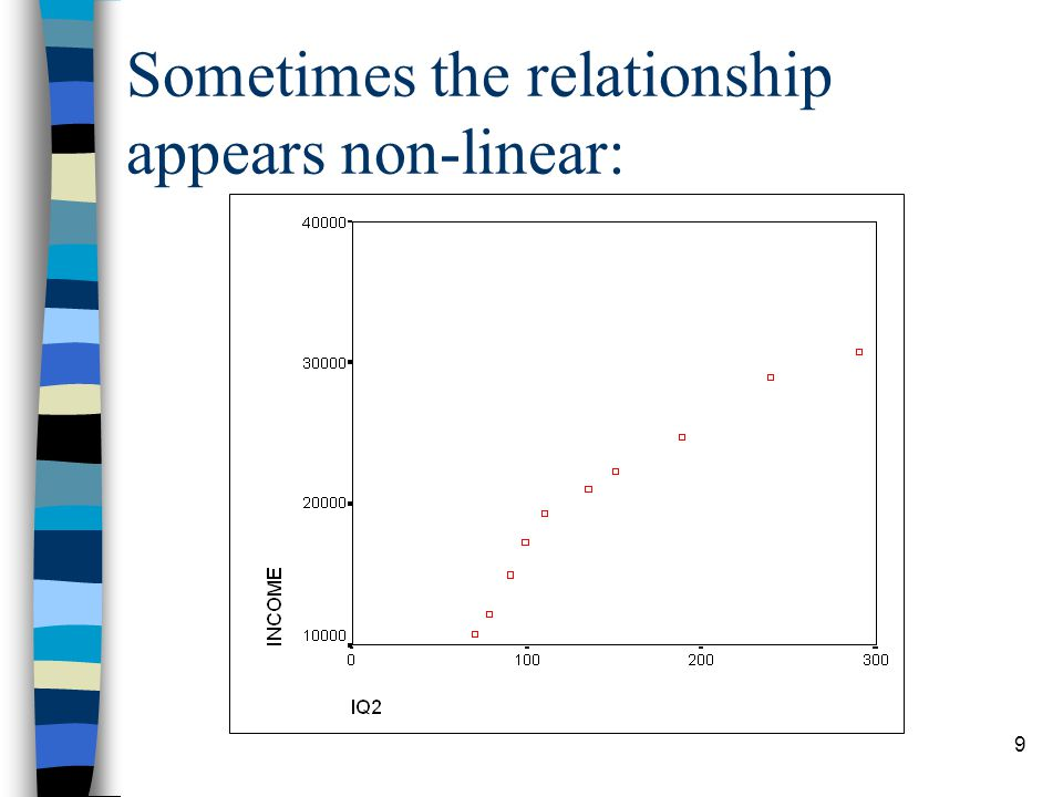 non linear relationship between x and y axis